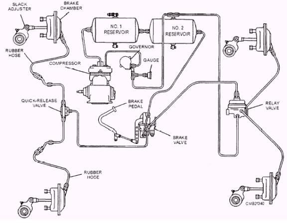 Compressor  Governor  And Unloader Assembly
