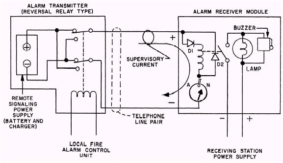 Auxiliary Devices