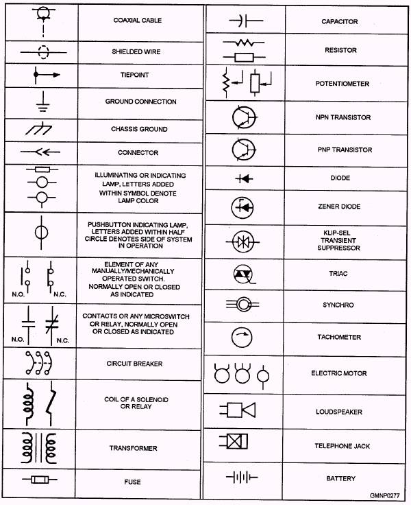 Electrical Symbols And Reference